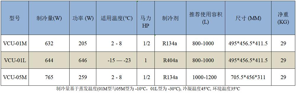 中文版参数表