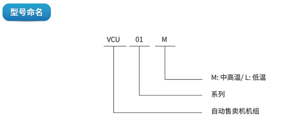 VCU型号命名